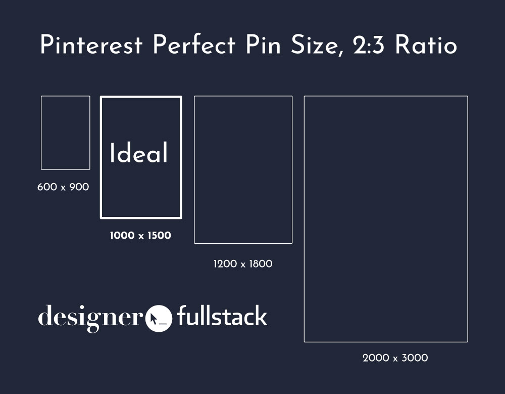 The perfect Pinterest Pin size is 1000 x 1500. But, make sure you choose a 2:3 ratio